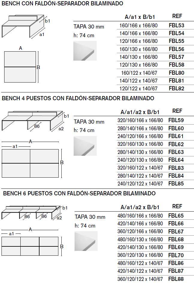 Mesas Blok medidas mesas de unión bench