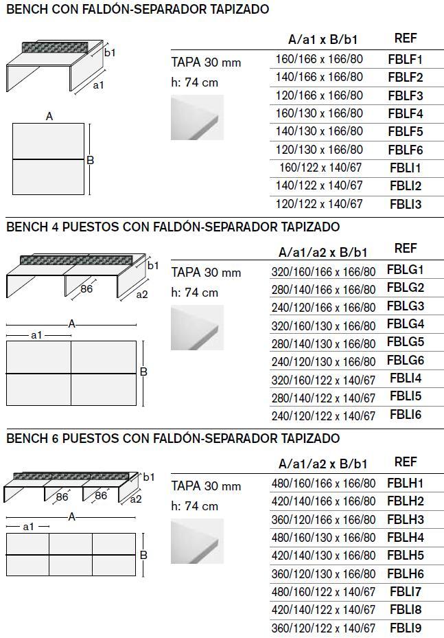 Mesas Blok medidas mesas de unión bench con faldon tapizado