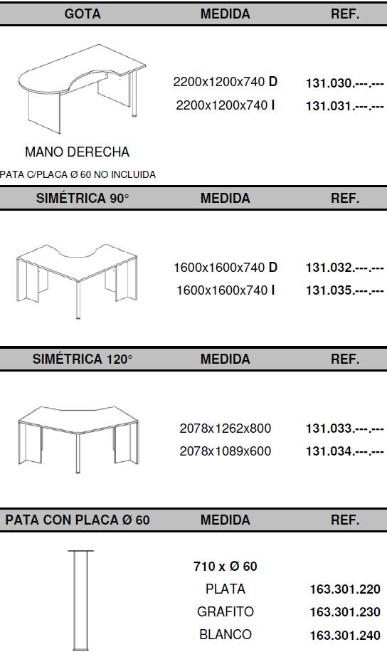 Medidas mesas serie basica