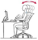La ergonomía en la oficina