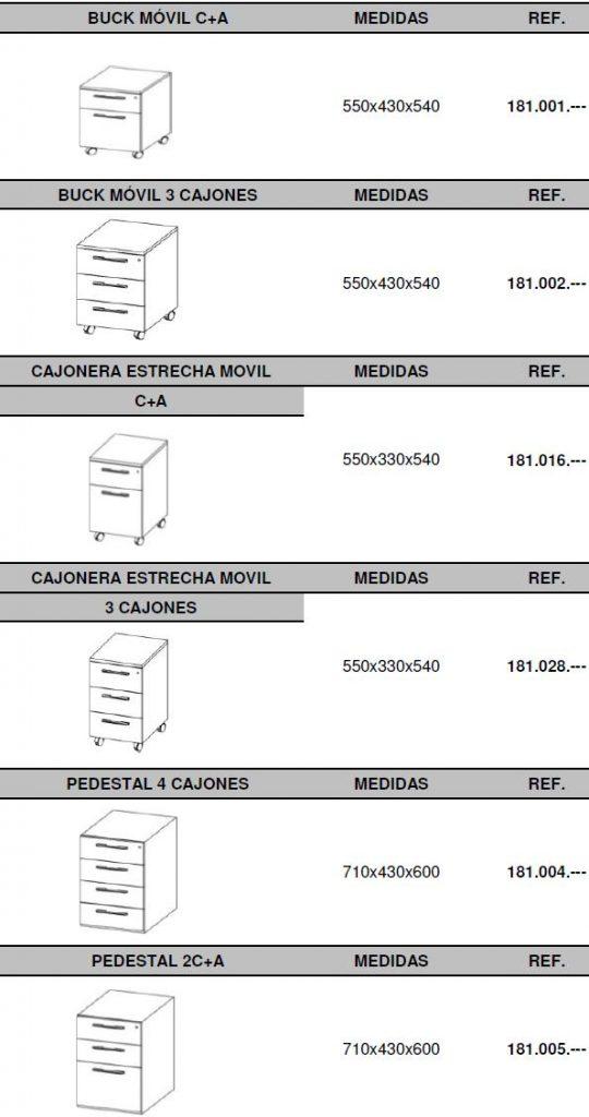 Archivador y cajón Metálico buck medidas