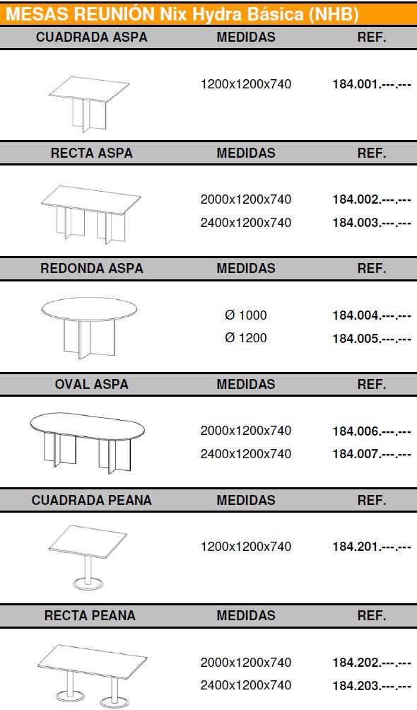 Mesas de juntas base en cruz serie básica