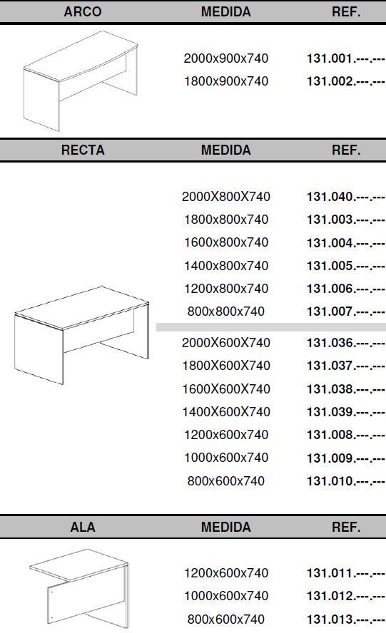 Medidas mesas serie básica