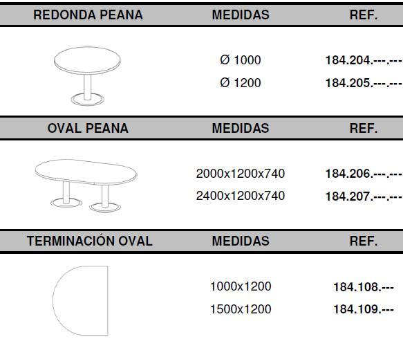 Mesas de juntas medidas y combinaciones