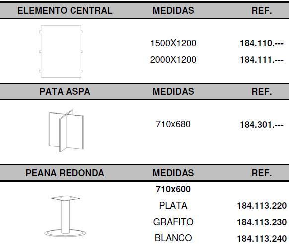 Mesas de juntas diferentes tipos de base