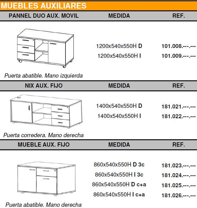 Mueble auxiliar serie básica