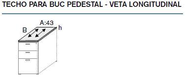 Medidas techo veta longitudinal buc f5