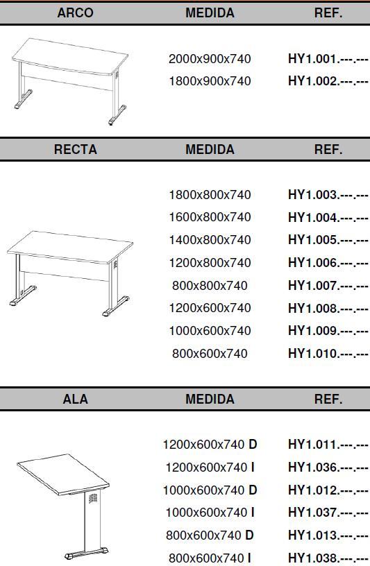 Mesas Hydra CLassic puestos operativos sencillos