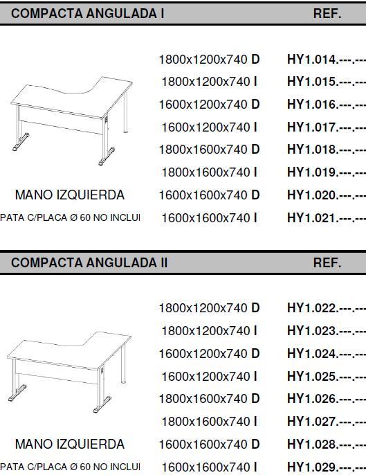 Mesas hydra classic medidas