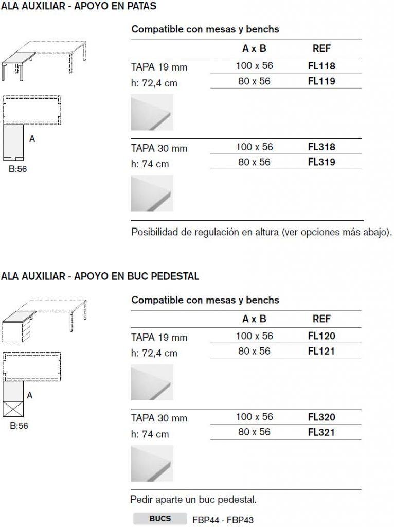 Mesas logos ala auxiliar