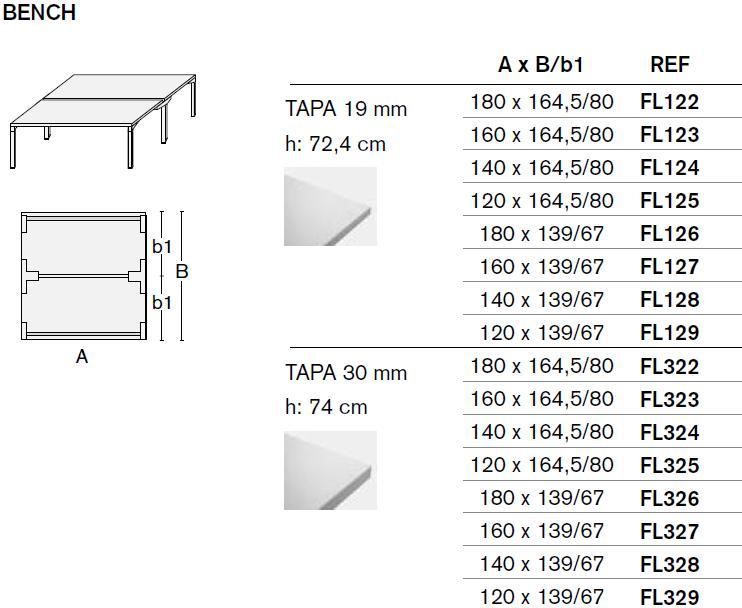 Mesas logos bench doble