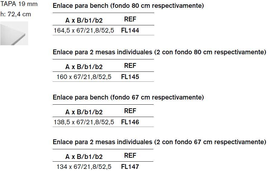 Medidas mesa enlace bench logos