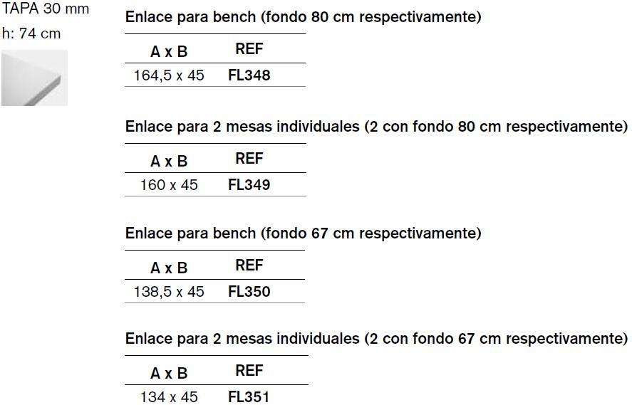 medidas enlace mesa logos de 30