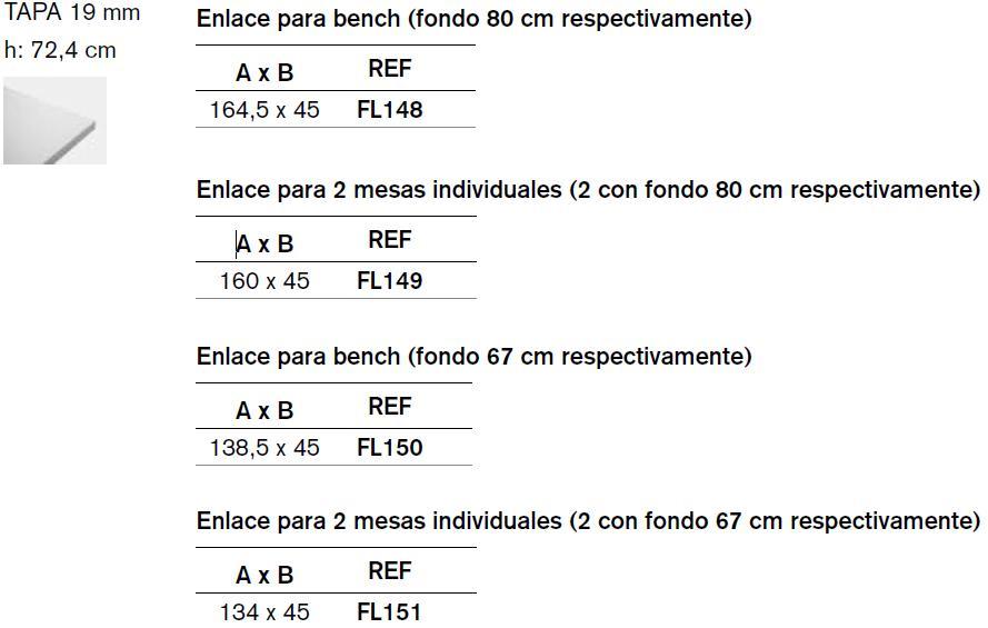 medidas mesa logos enlaces de 19