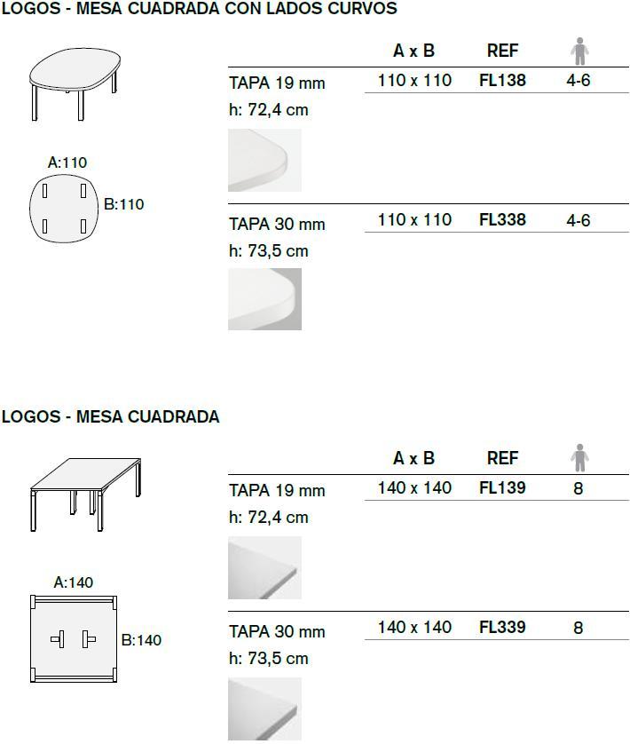 Mesas logos medidas mesas de juntas lados curvos y cuadrada