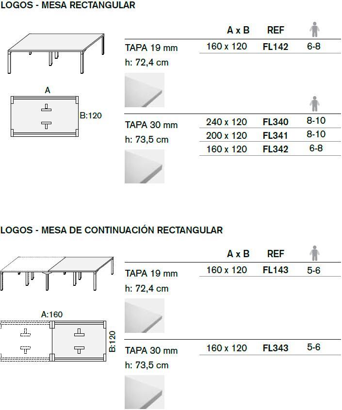 mesas logos medidas mesas de juntas