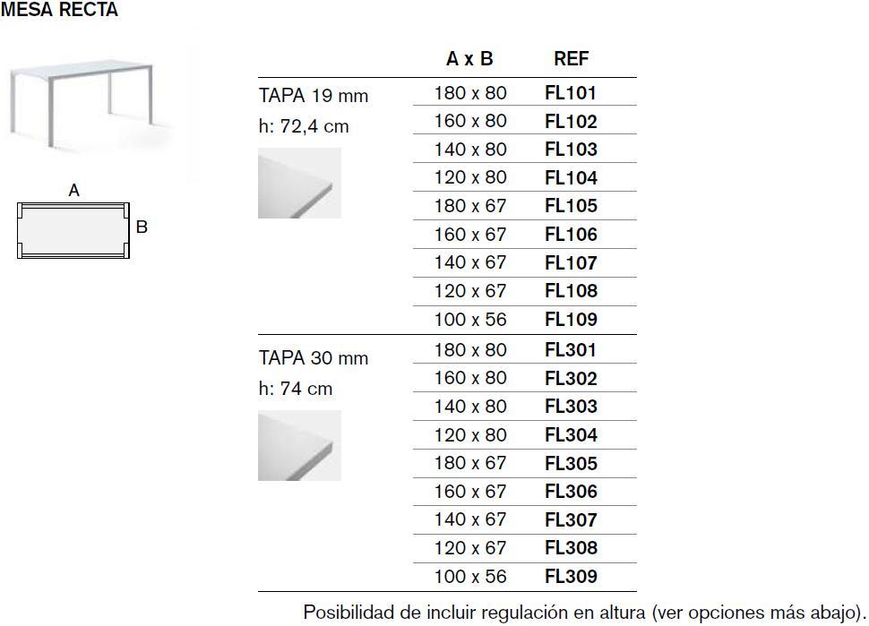 mesas Logos detalle medidas