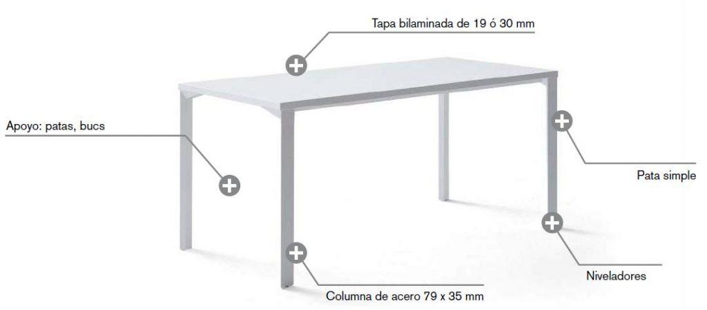 Mesas logos características