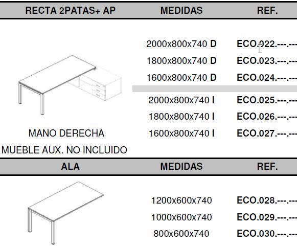 Mesas eco nix medidas y características mesas auxiliares