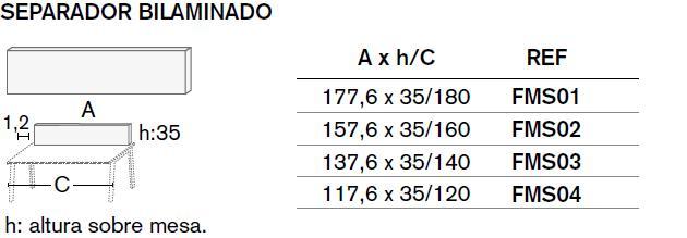 Medidas separador bilaminados para mesa tapa de 30
