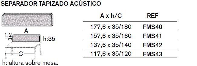 Medidas separador tapizados acústicos para mesa tapa de 30