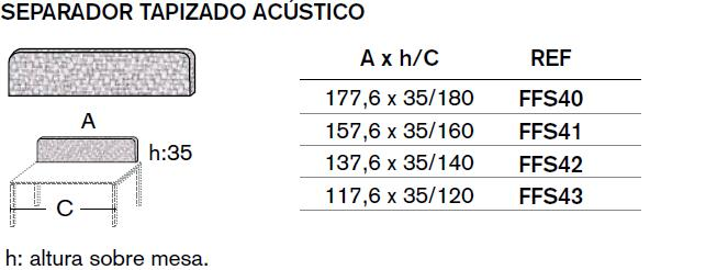 Medidas separador tapizado acústico para mesas