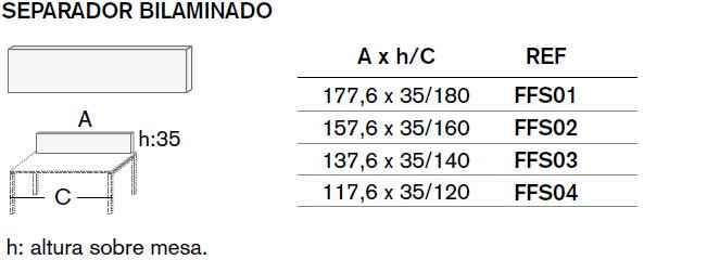 Medidas separador bilaminado mesas