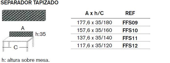 Medidas separador tapizado para mesas