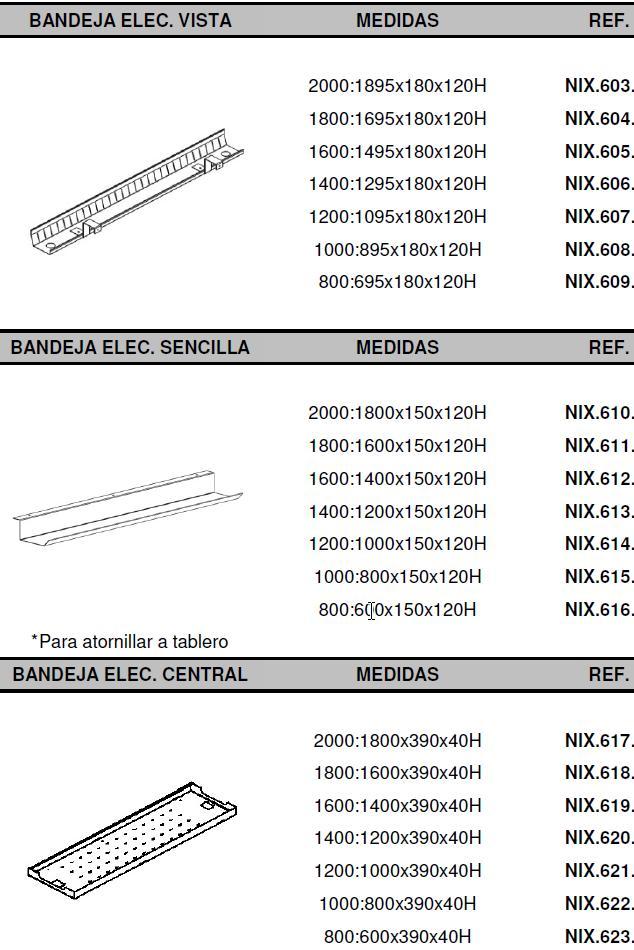 Mesas eco nix medidas sistemas electrificación