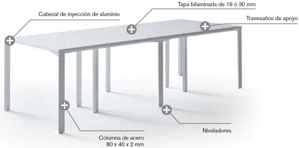Mesas logos de juntas caracteristicas
