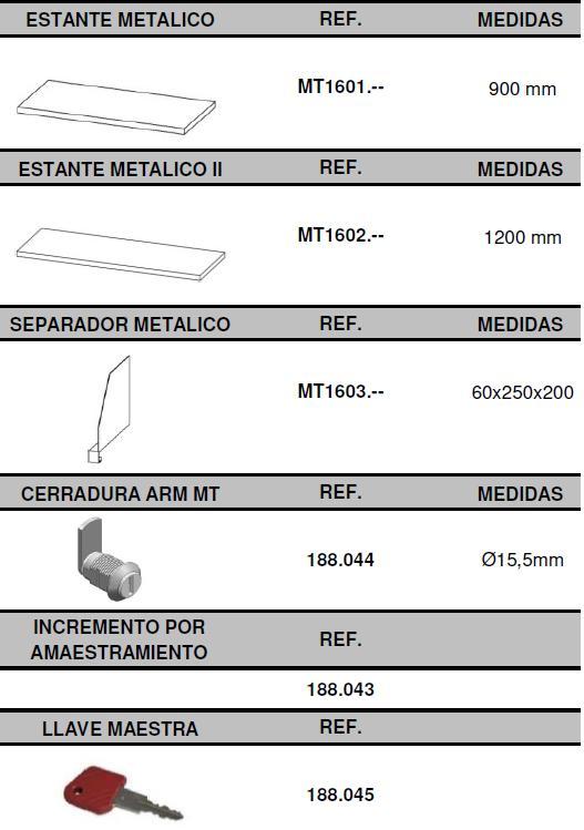 accesorios para armarios metálicos