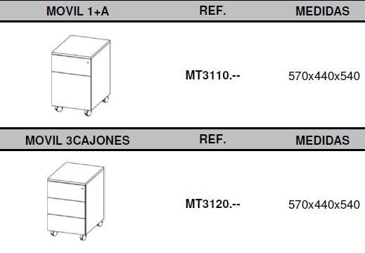 Archivadores metálicos y cajón Metálico buck con ruedas medidas