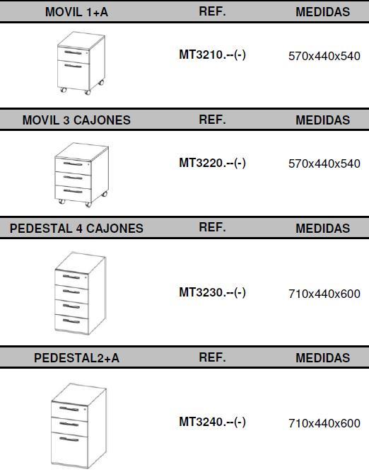 Archivadores metálicos y cajón Metálico buck pedestal medidas