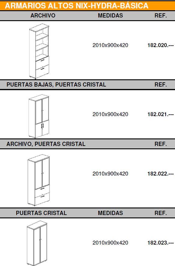 Armarios básica. hydra y econix medidas altos archivos y puertas de cristal