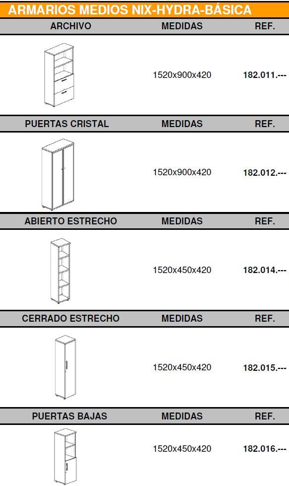 Armarios básica. hydra y econix medidas altura media