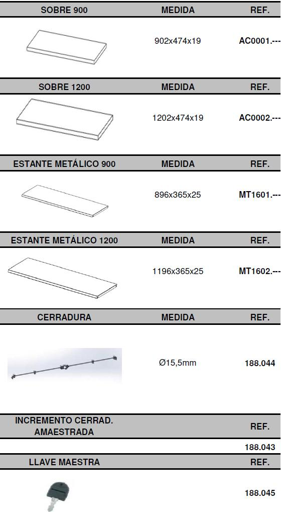 accesorios para armarios metálicos combinados