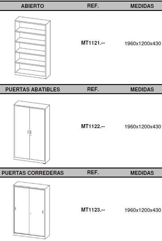 Armarios metálicos bajos medidas altos ancho 120