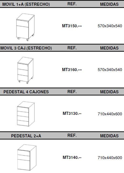 Archivadores metálicos y cajón Metálico buck medidas