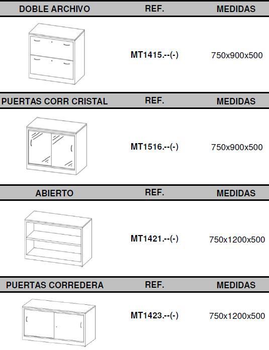 medidas Armarios metálicos con encimera incluida bajos