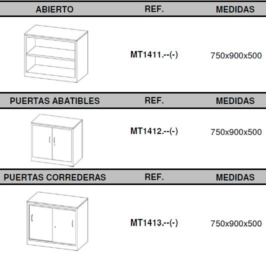 medidas Armarios metálicos con encimera incluida