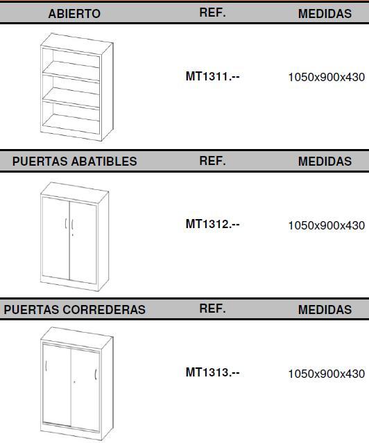 Armarios metálicos medidas 105x90 con puertas