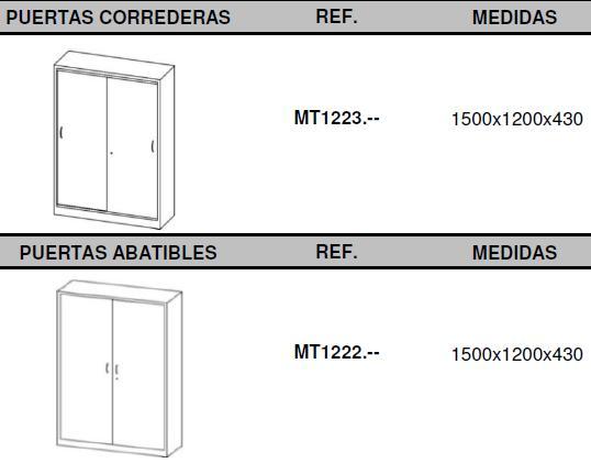 Armarios metálicos medidas 150x120 con puertas