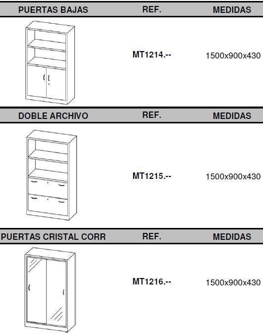 Armarios metálicos bajos medidas medios ancho mas