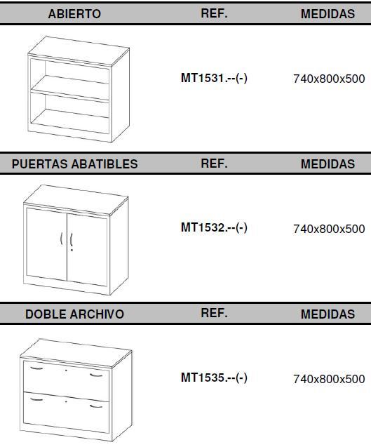medidas Armarios metálicos con encimera de 25 incluida bajos