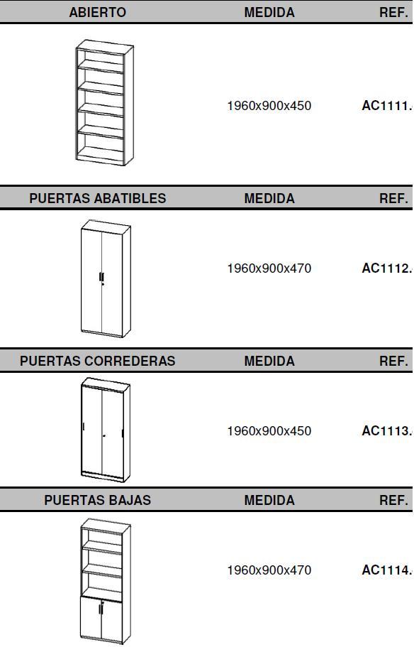 Armarios combinados metálicos y bilaminado altos medidas totales