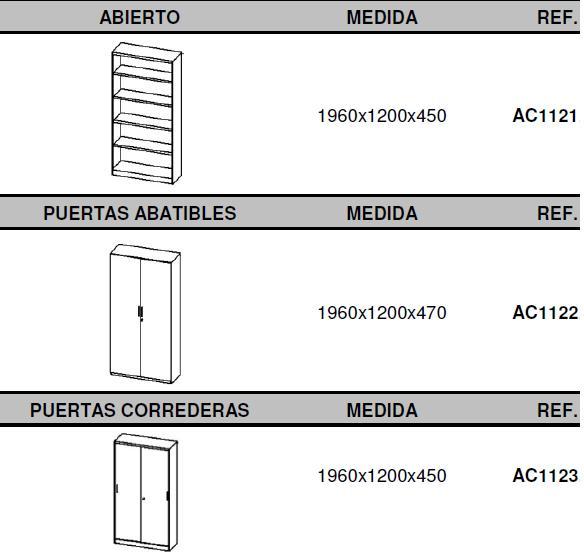 Armarios combinados metálicos y bilaminado altos medidas ancho 120