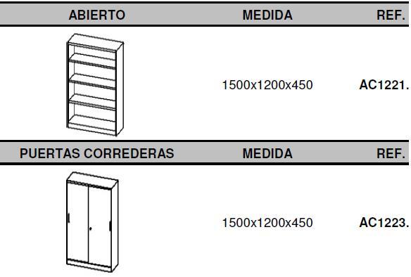 Armarios combinados metálicos y bilaminado medios medidas ancho 120