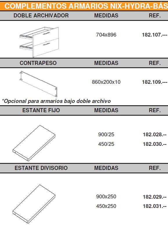 Armarios básica. hydra y econix medidas accesorios y complementos