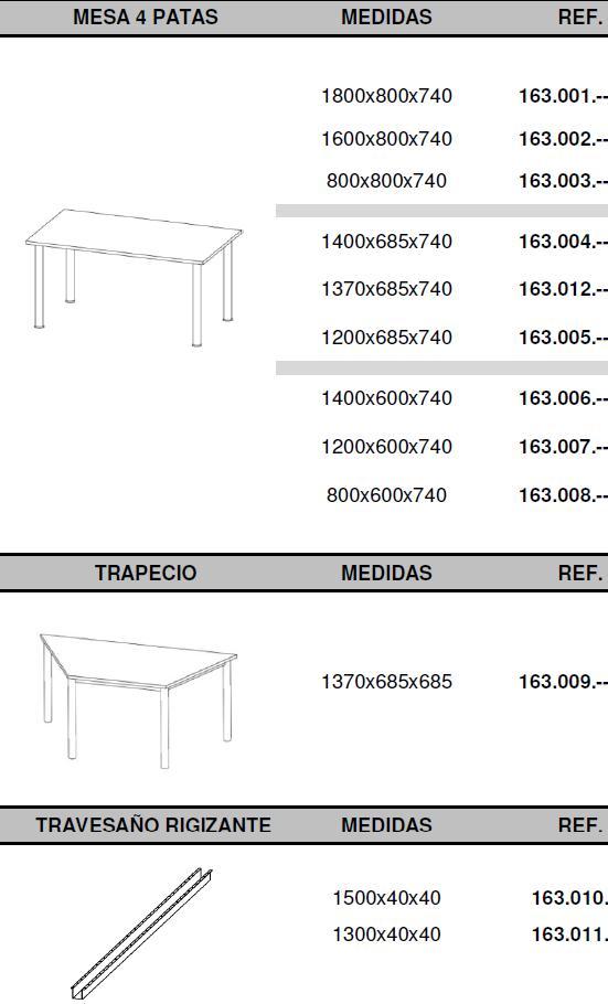 Mesas modular y polivalente