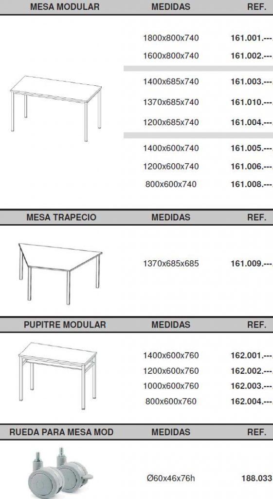 Mesa modular y polivalente